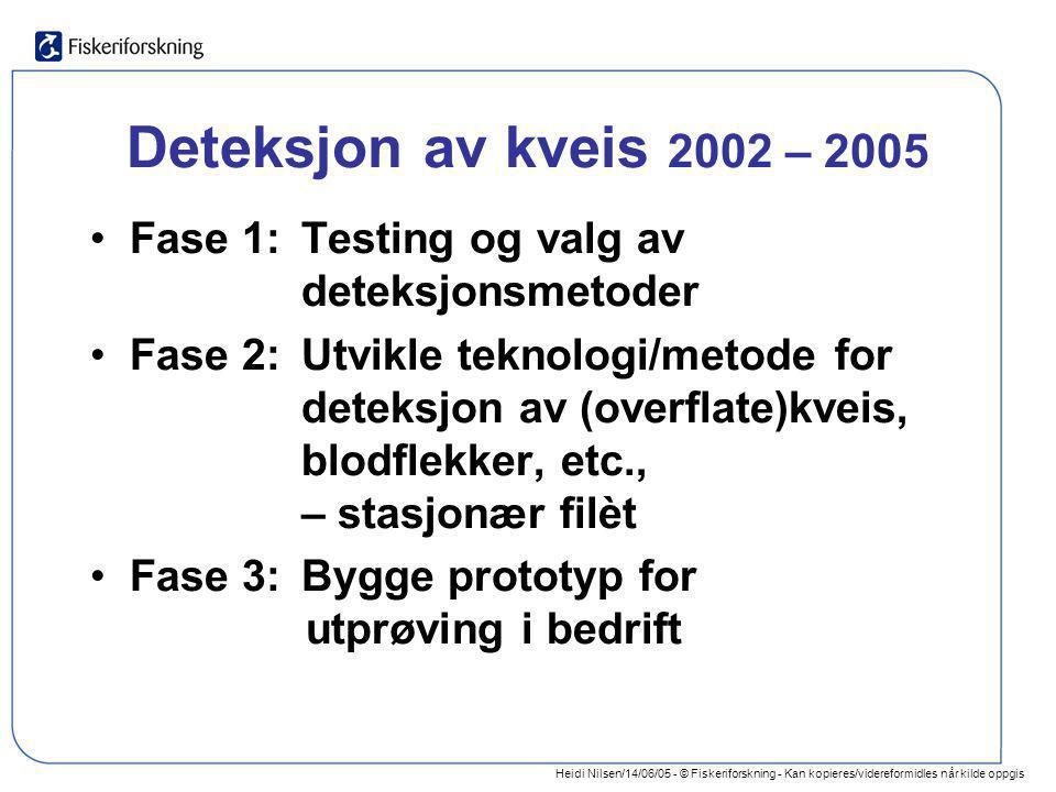 Heidi Nilsen/14/06/05 - © Fiskeriforskning - Kan kopieres/videreformidles når kilde oppgis Deteksjon av kveis 2002 – 2005 •Fase 1:Testing og valg av d