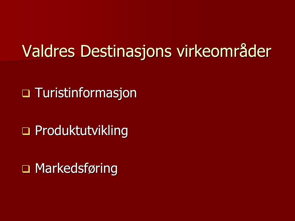 Valdres Destinasjons virkeområder  Turistinformasjon  Produktutvikling  Markedsføring