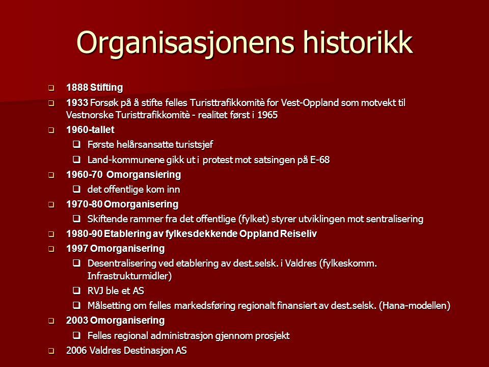 Organisasjonens historikk  1888 Stifting  1933 Forsøk på å stifte felles Turisttrafikkomitè for Vest-Oppland som motvekt til Vestnorske Turisttrafik