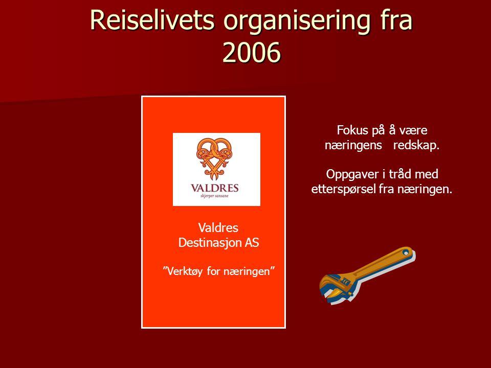 """Reiselivets organisering fra 2006 Valdres Destinasjon AS """"Verktøy for næringen"""" Fokus på å være næringens redskap. Oppgaver i tråd med etterspørsel fr"""