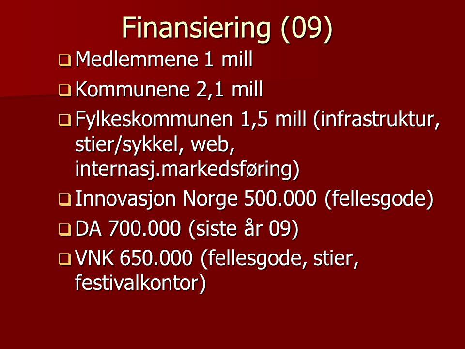 Finansiering (09)  Medlemmene 1 mill  Kommunene 2,1 mill  Fylkeskommunen 1,5 mill (infrastruktur, stier/sykkel, web, internasj.markedsføring)  Inn