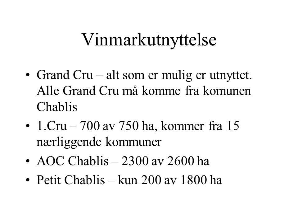 Vinmarkutnyttelse •Grand Cru – alt som er mulig er utnyttet. Alle Grand Cru må komme fra komunen Chablis •1.Cru – 700 av 750 ha, kommer fra 15 nærligg