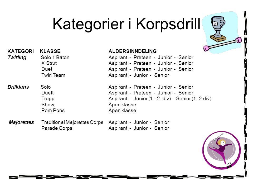 Kategorier i Korpsdrill KATEGORI KLASSE ALDERSINNDELING Twirling Solo 1 Baton Aspirant - Preteen - Junior - Senior X Strut Aspirant - Preteen - Junior