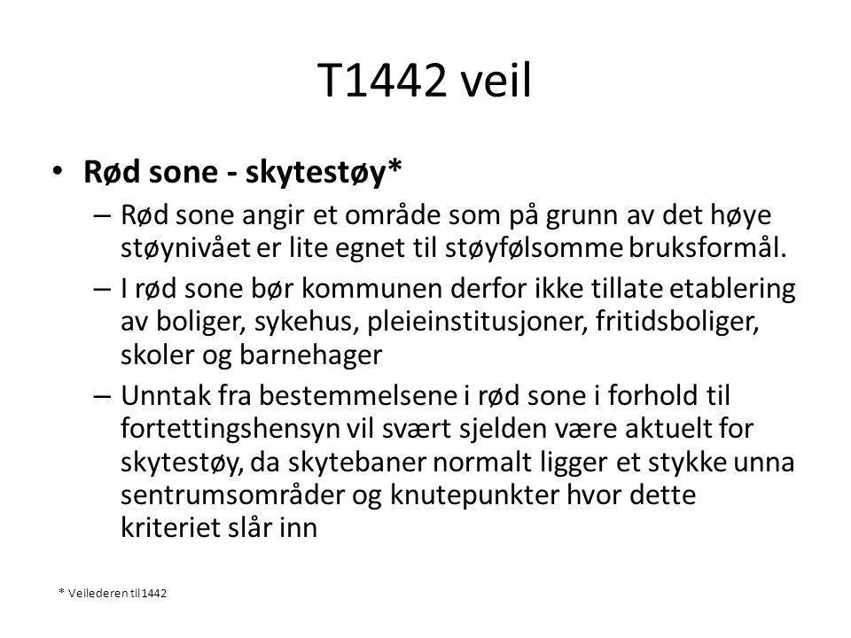 T1442 veil • Rød sone - skytestøy* – Rød sone angir et område som på grunn av det høye støynivået er lite egnet til støyfølsomme bruksformål. – I rød