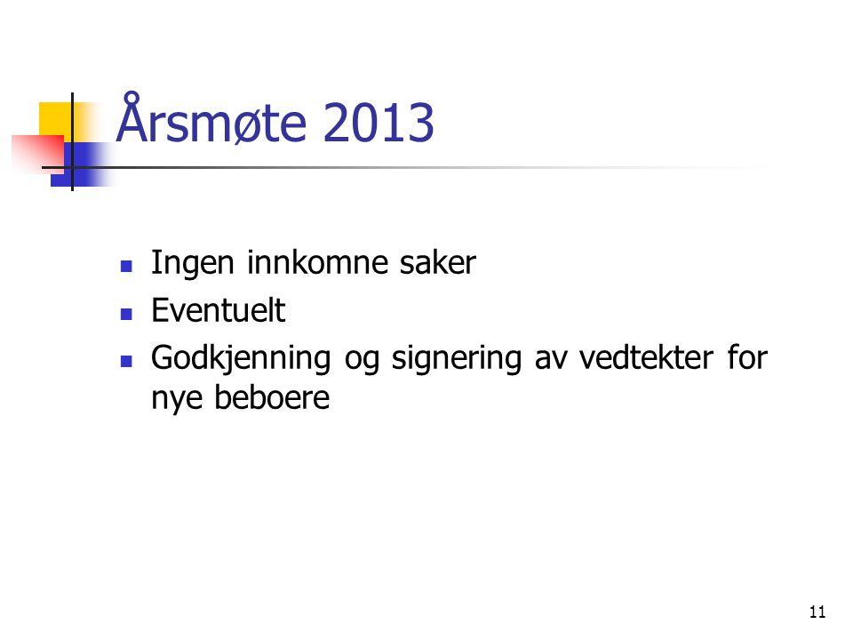 Årsmøte 2013  Ingen innkomne saker  Eventuelt  Godkjenning og signering av vedtekter for nye beboere 11