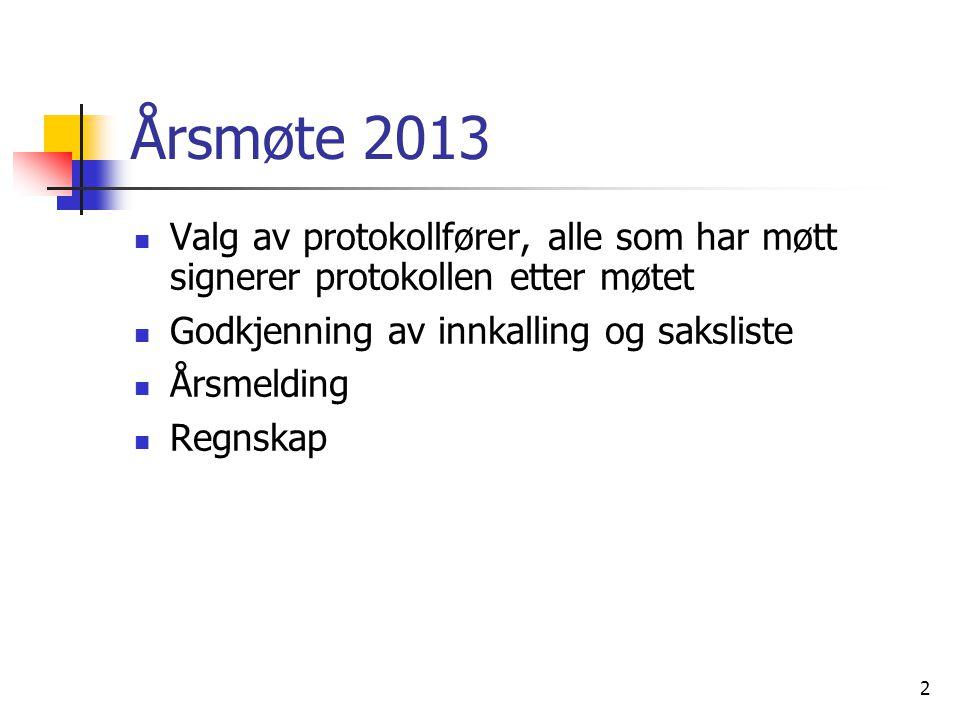 Årsmøte 2013  Valg av protokollfører, alle som har møtt signerer protokollen etter møtet  Godkjenning av innkalling og saksliste  Årsmelding  Regnskap 2
