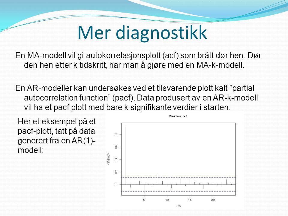 Mer diagnostikk En MA-modell vil gi autokorrelasjonsplott (acf) som brått dør hen. Dør den hen etter k tidskritt, har man å gjøre med en MA-k-modell.