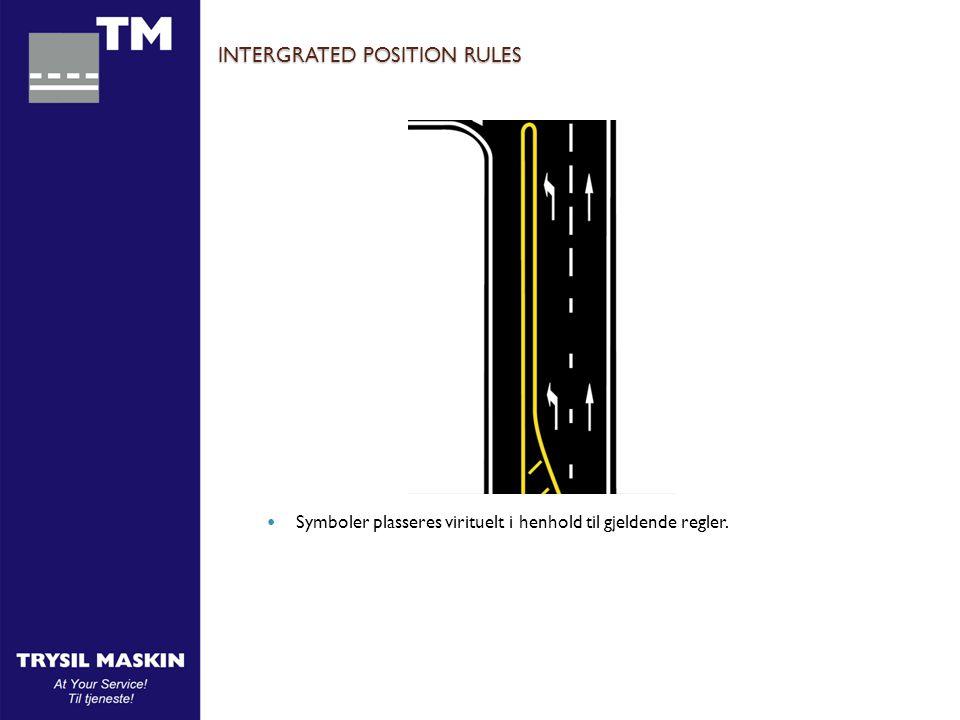 INTERGRATED POSITION RULES  Symboler plasseres virituelt i henhold til gjeldende regler.