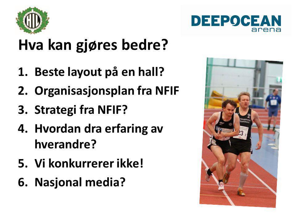 1.Beste layout på en hall. 2.Organisasjonsplan fra NFIF 3.Strategi fra NFIF.