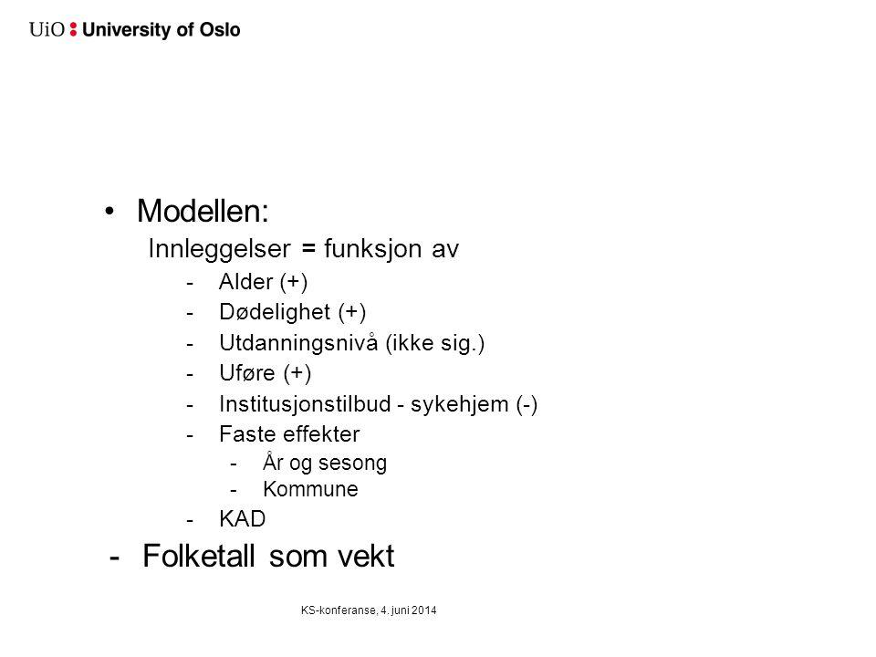 •Modellen: Innleggelser = funksjon av -Alder (+) -Dødelighet (+) -Utdanningsnivå (ikke sig.) -Uføre (+) -Institusjonstilbud - sykehjem (-) -Faste effe