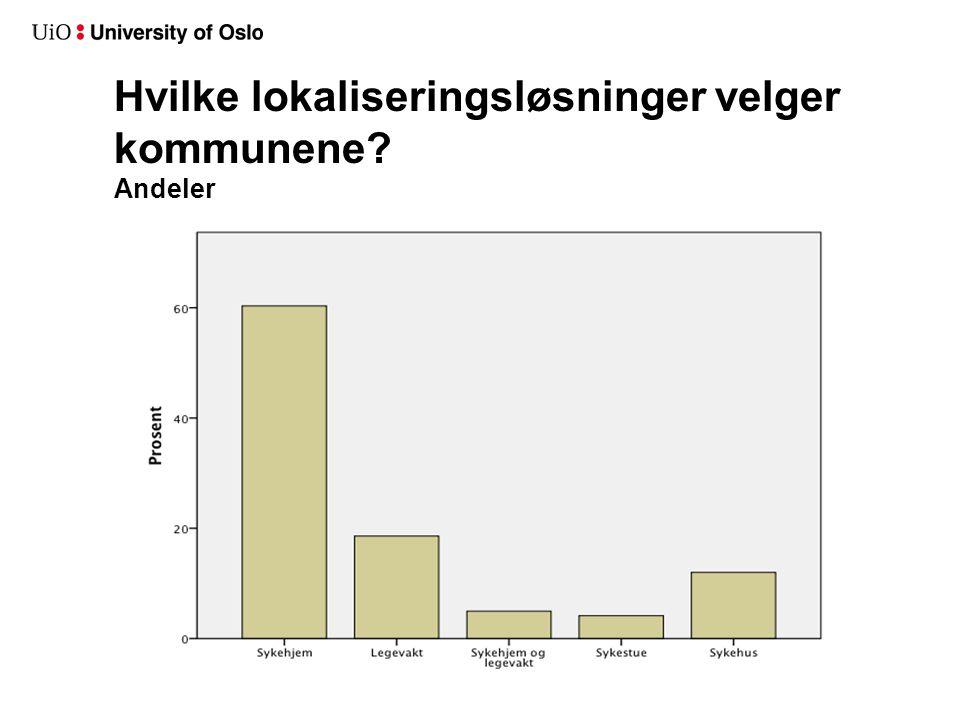 Hvilke lokaliseringsløsninger velger kommunene? Andeler