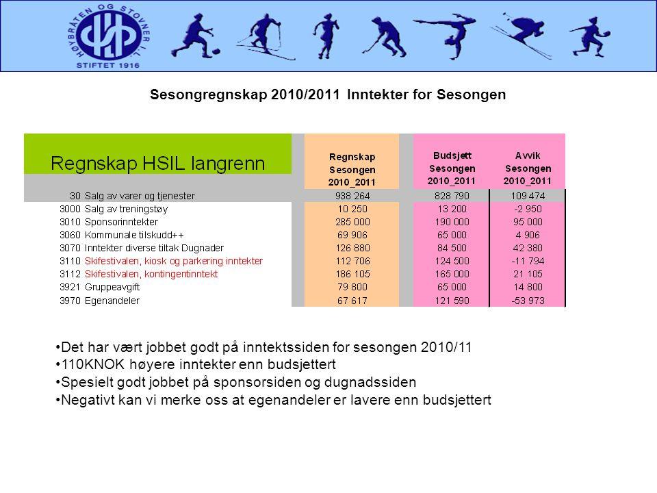 Sesongregnskap 2010/2011Inntekter for Sesongen •Det har vært jobbet godt på inntektssiden for sesongen 2010/11 •110KNOK høyere inntekter enn budsjette