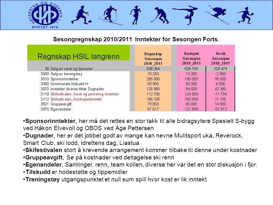 Sesongregnskap 2010/2011Inntekter for Sesongen Forts. •Sponsorinntekter, her må det rettes en stor takk til alle bidragsytere Spesielt S-bygg ved Håko