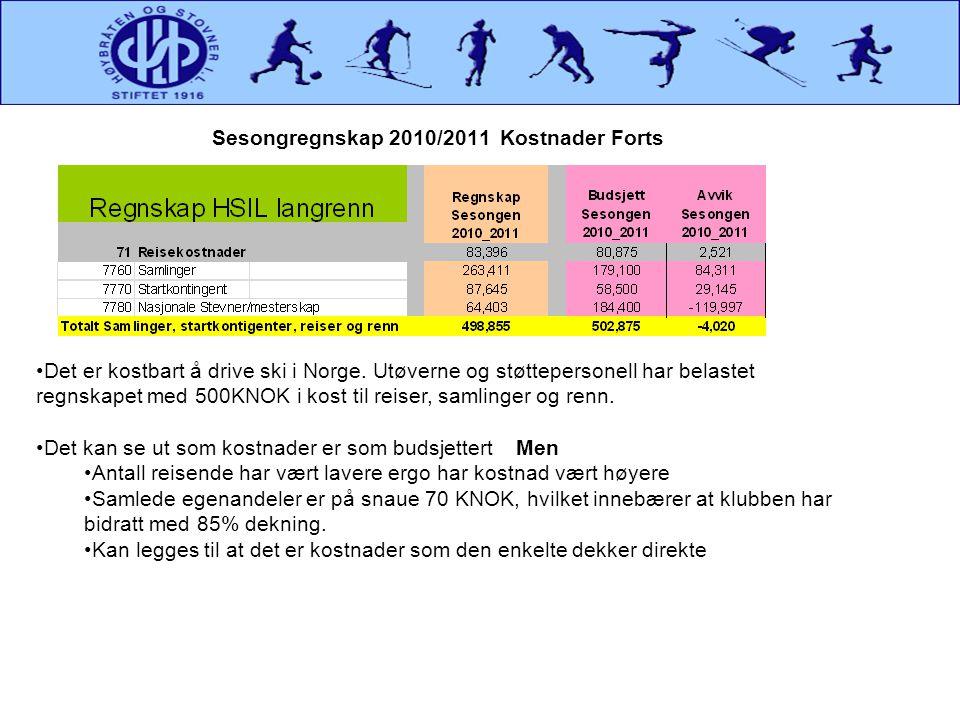 Sesongregnskap 2010/2011Kostnader Forts •Det er kostbart å drive ski i Norge. Utøverne og støttepersonell har belastet regnskapet med 500KNOK i kost t