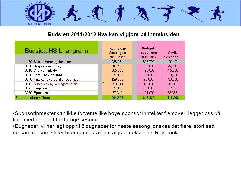 Budsjett 2011/2012 Hva kan vi gjøre på inntektsiden •Sponsorinntekter kan ikke forvente like høye sponsor inntekter fremover, legger oss på linje med