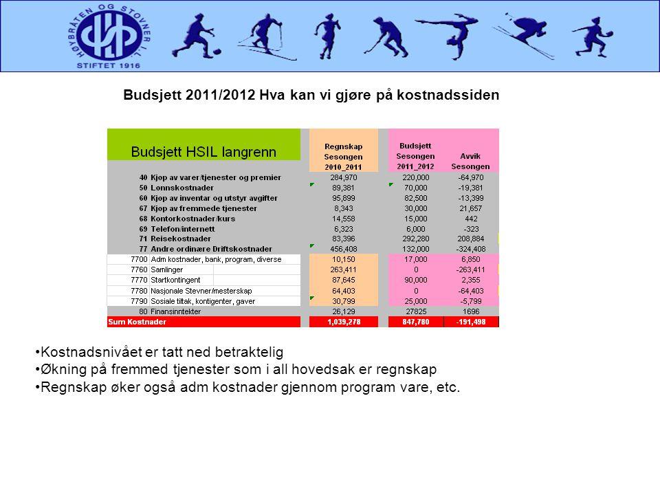 Budsjett 2011/2012 Hva kan vi gjøre på kostnadssiden •Kostnadsnivået er tatt ned betraktelig •Økning på fremmed tjenester som i all hovedsak er regnsk