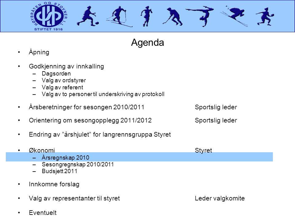Budsjett 2011/2012 Lagt inn tall fra TO budsjett