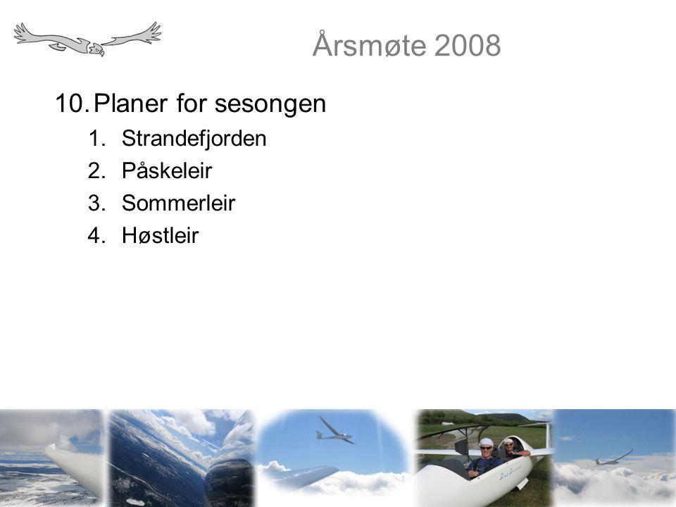 Årsmøte 2008 11.Fremtidsplan, med flypark, rekruttering osvFremtidsplan •Debatt og evt vedtak 12.Årsmøte slutt