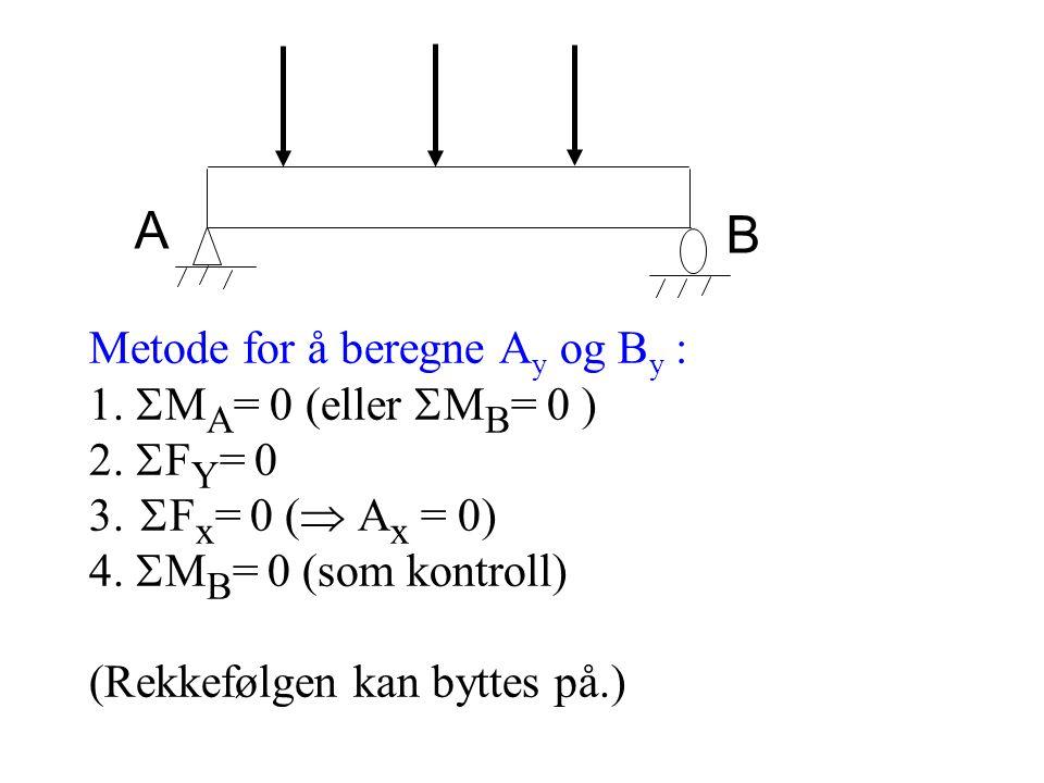 Metode for å beregne A y og B y : 1.  M A = 0  eller  M B = 0 ) 2.  F Y = 0 3.  F x = 0 (  A x = 0) 4.  M B = 0 (som kontroll) (Rekkefølgen ka