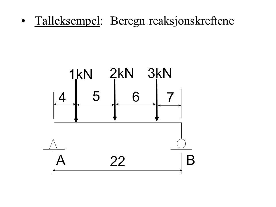 • Talleksempel: Beregn reaksjonskreftene AB 22 4 5 6 7 1kN 2kN3kN