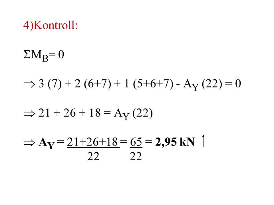 4)Kontroll:  M B = 0  3 (7) + 2 (6+7) + 1 (5+6+7) - A Y (22) = 0  21 + 26 + 18 = A Y (22)  A Y = 21+26+18 = 65 = 2,95 kN 22 22