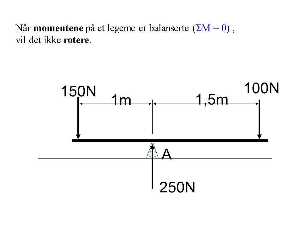 150N 100N 250N A 1,5m 1m Når momentene på et legeme er balanserte (  = 0), vil det ikke rotere.