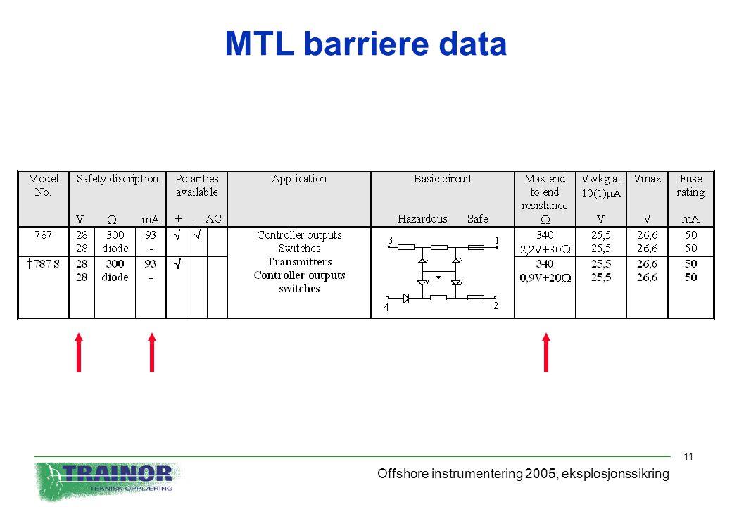 Offshore instrumentering 2005, eksplosjonssikring 11 MTL barriere data
