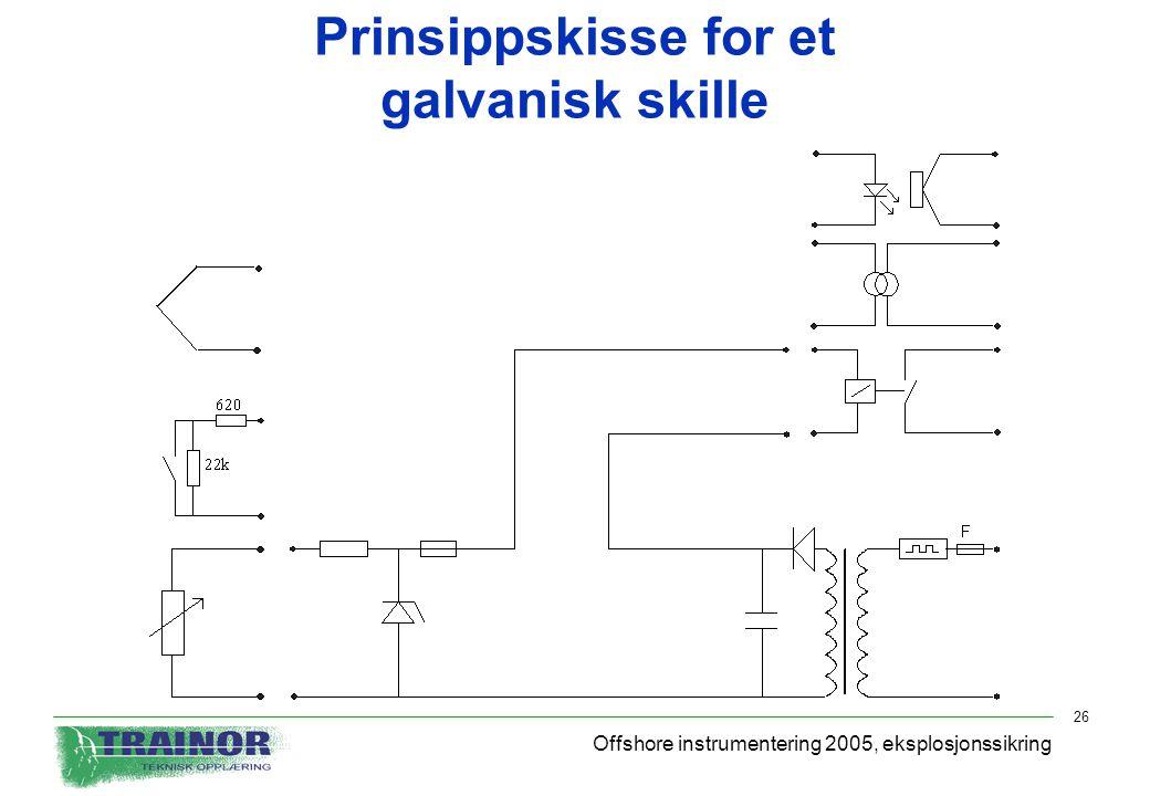 Offshore instrumentering 2005, eksplosjonssikring 26 Prinsippskisse for et galvanisk skille