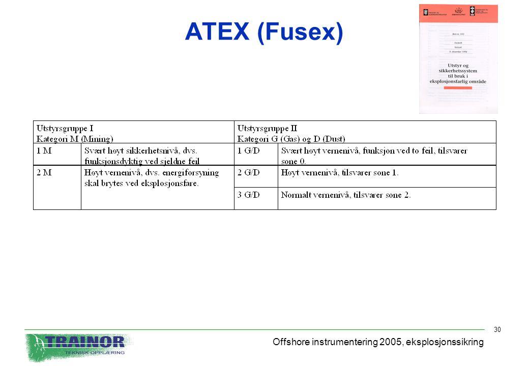 Offshore instrumentering 2005, eksplosjonssikring 30 ATEX (Fusex)