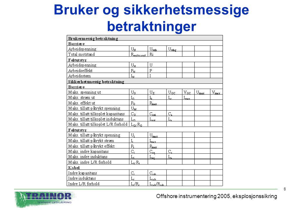 Offshore instrumentering 2005, eksplosjonssikring 8 Bruker og sikkerhetsmessige betraktninger