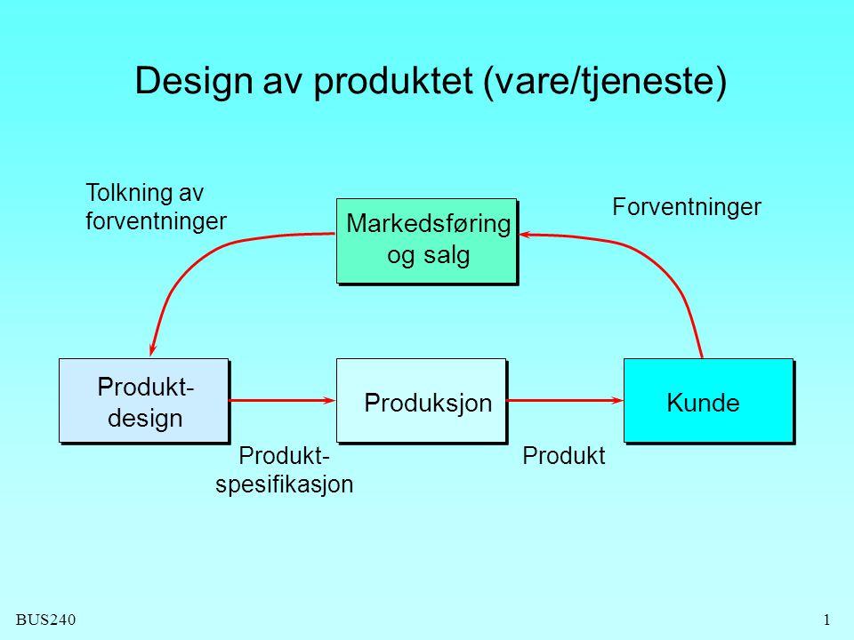 BUS2401 Design av produktet (vare/tjeneste) Markedsføring og salg Produksjon Produkt- design Kunde Forventninger Tolkning av forventninger Produkt- sp