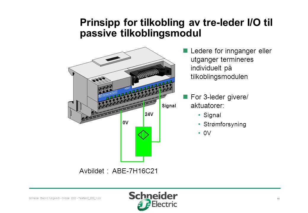 Schneider Electric Norge A/S - Oktober 2002 - Telefast-2_2002_n.ppt 11 Prinsipp for tilkobling av tre-leder I/O til passive tilkoblingsmodul  Ledere for innganger eller utganger termineres individuelt på tilkoblingsmodulen  For 3-leder givere/ aktuatorer: •Signal •Strømforsyning •0V Avbildet : ABE-7H16C21 Signal 24V 0V