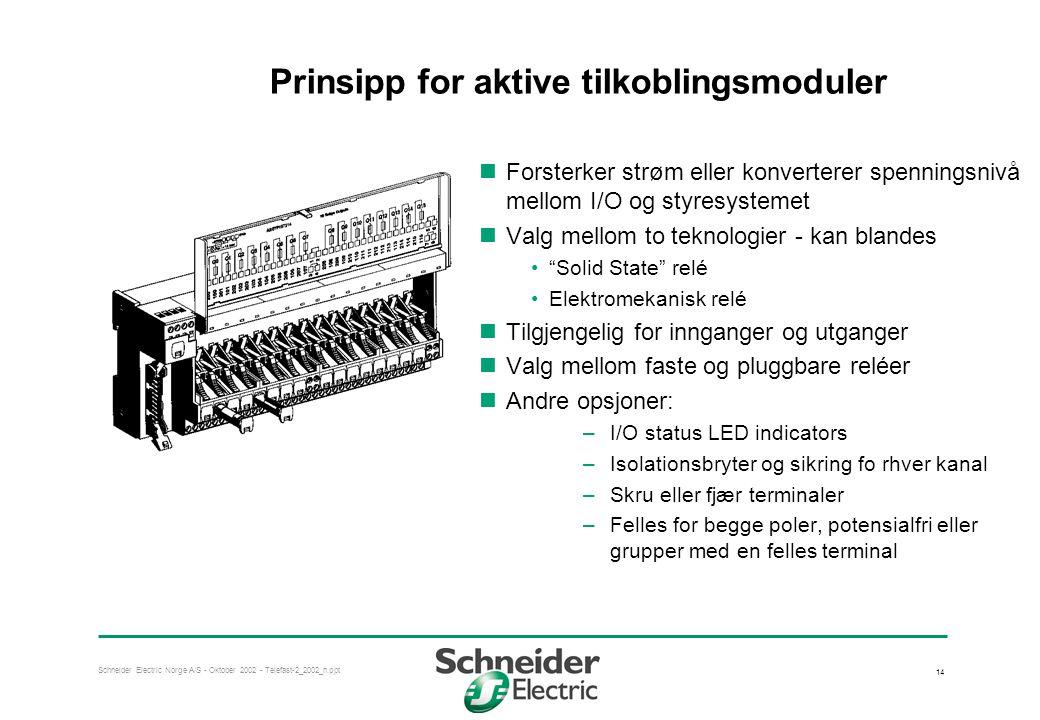 Schneider Electric Norge A/S - Oktober 2002 - Telefast-2_2002_n.ppt 14 Prinsipp for aktive tilkoblingsmoduler  Forsterker strøm eller konverterer spe