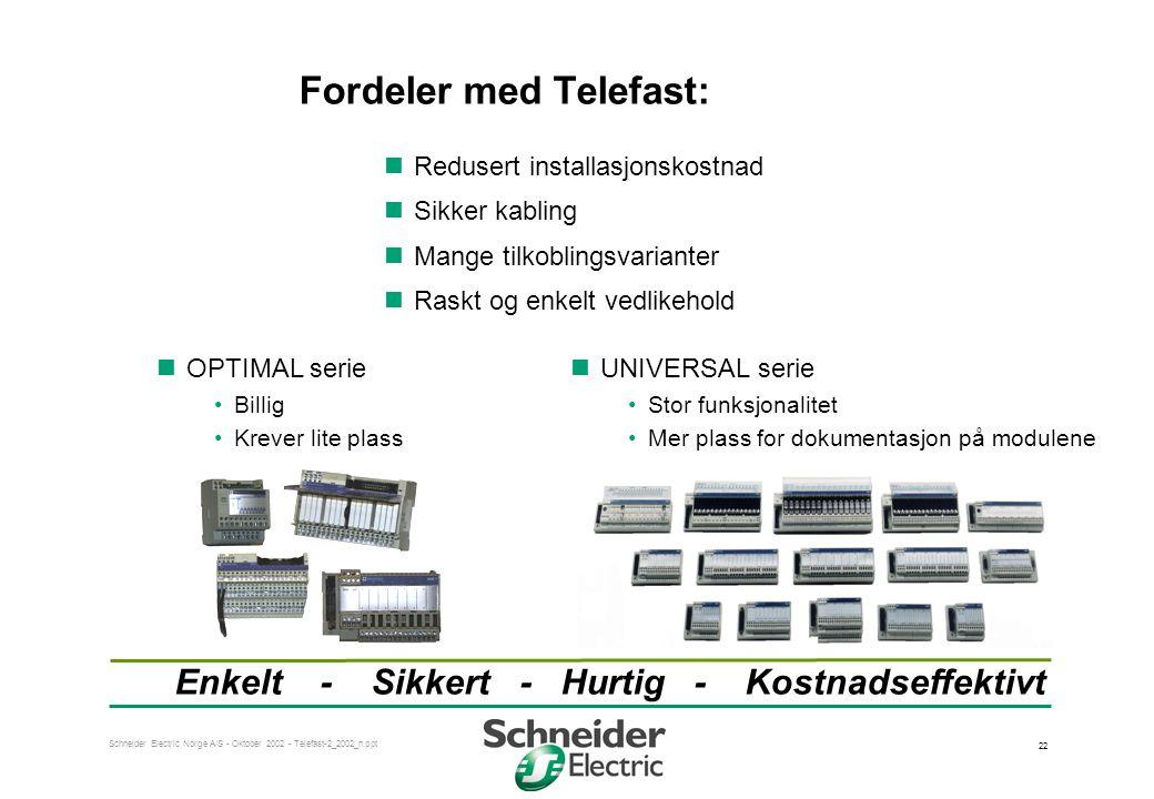 Schneider Electric Norge A/S - Oktober 2002 - Telefast-2_2002_n.ppt 22 Fordeler med Telefast: •Billig •Krever lite plass •Stor funksjonalitet •Mer pla
