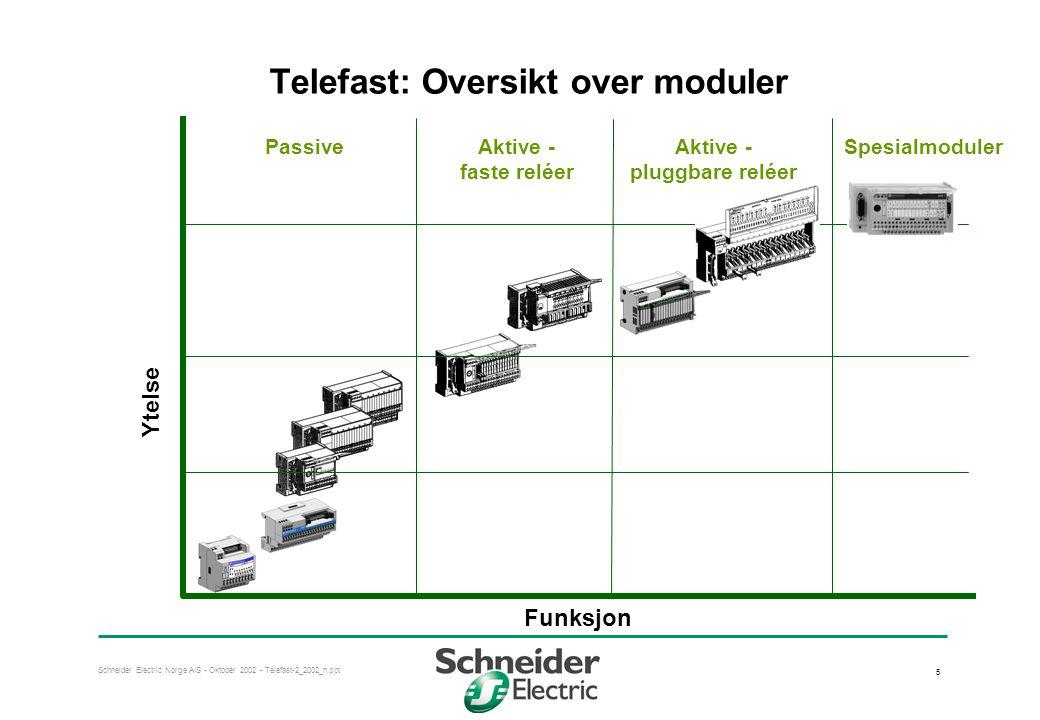 Schneider Electric Norge A/S - Oktober 2002 - Telefast-2_2002_n.ppt 5 Telefast: Oversikt over moduler PassiveAktive - faste reléer SpesialmodulerAktive - pluggbare reléer Funksjon Ytelse