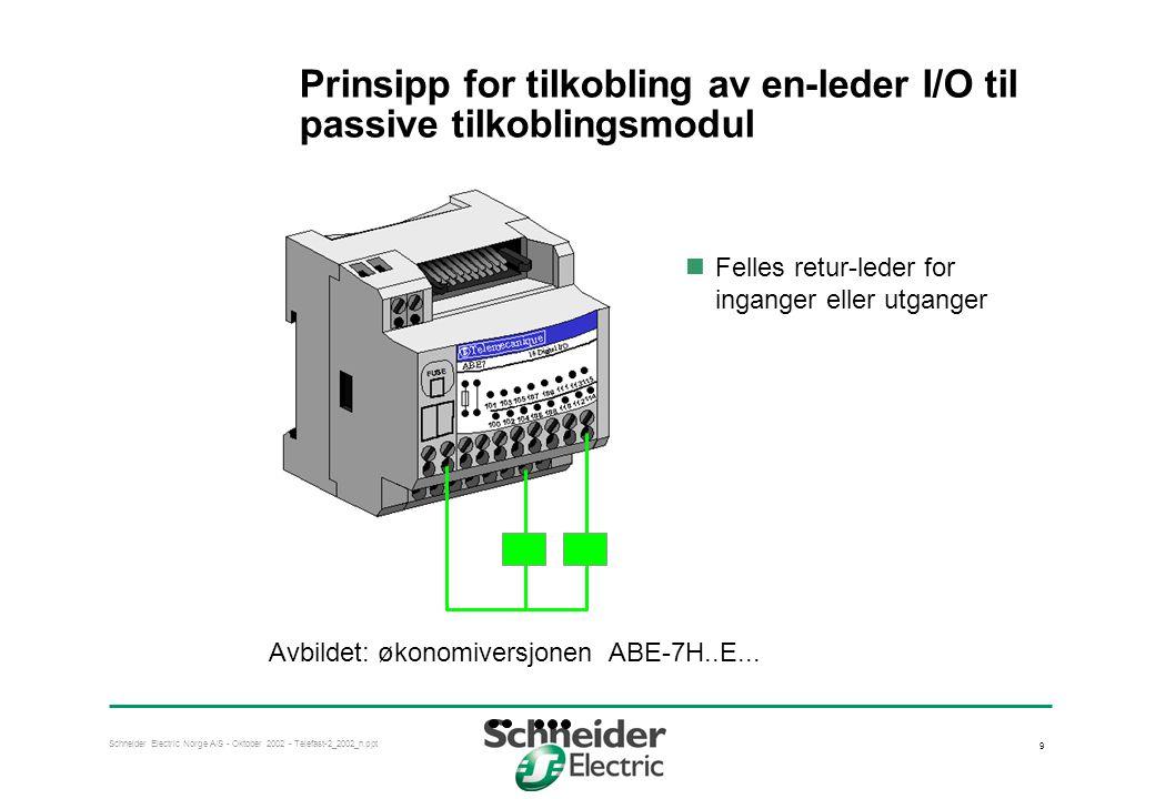 Schneider Electric Norge A/S - Oktober 2002 - Telefast-2_2002_n.ppt 10 Prinsipp for tilkobling av to-leder I/O til passive tilkoblingsmodul  Retur-leder for innganger eller utganger termineres individuelt på tilkoblingsmodulen Avbildet: ABE-7H16S21
