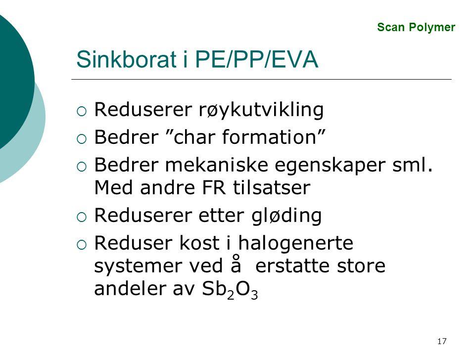17 Sinkborat i PE/PP/EVA  Reduserer røykutvikling  Bedrer char formation  Bedrer mekaniske egenskaper sml.