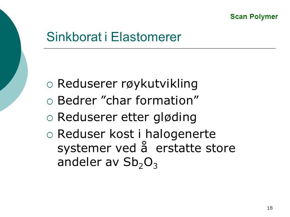 18 Sinkborat i Elastomerer  Reduserer røykutvikling  Bedrer char formation  Reduserer etter gløding  Reduser kost i halogenerte systemer ved å erstatte store andeler av Sb 2 O 3 Scan Polymer