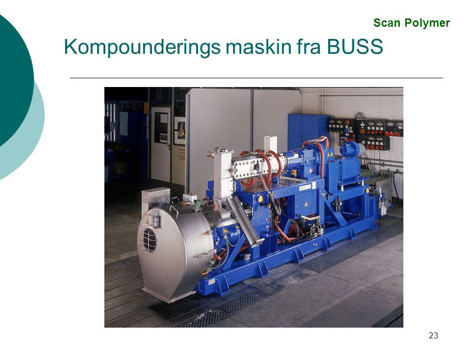 23 Kompounderings maskin fra BUSS Scan Polymer