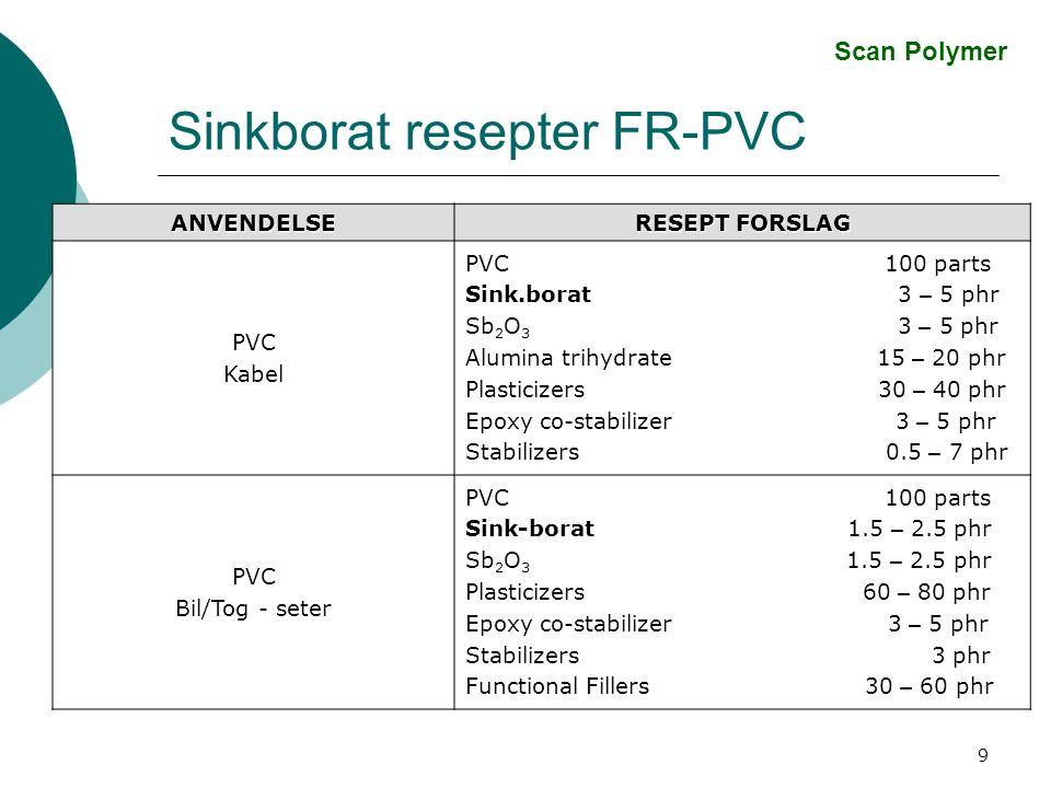 9 Sinkborat resepter FR-PVC ANVENDELSE RESEPT FORSLAG PVC Kabel PVC 100 parts Sink.borat 3 – 5 phr Sb 2 O 3 3 – 5 phr Alumina trihydrate 15 – 20 phr Plasticizers 30 – 40 phr Epoxy co-stabilizer 3 – 5 phr Stabilizers 0.5 – 7 phr PVC Bil/Tog - seter PVC 100 parts Sink-borat 1.5 – 2.5 phr Sb 2 O 3 1.5 – 2.5 phr Plasticizers 60 – 80 phr Epoxy co-stabilizer 3 – 5 phr Stabilizers 3 phr Functional Fillers 30 – 60 phr Scan Polymer