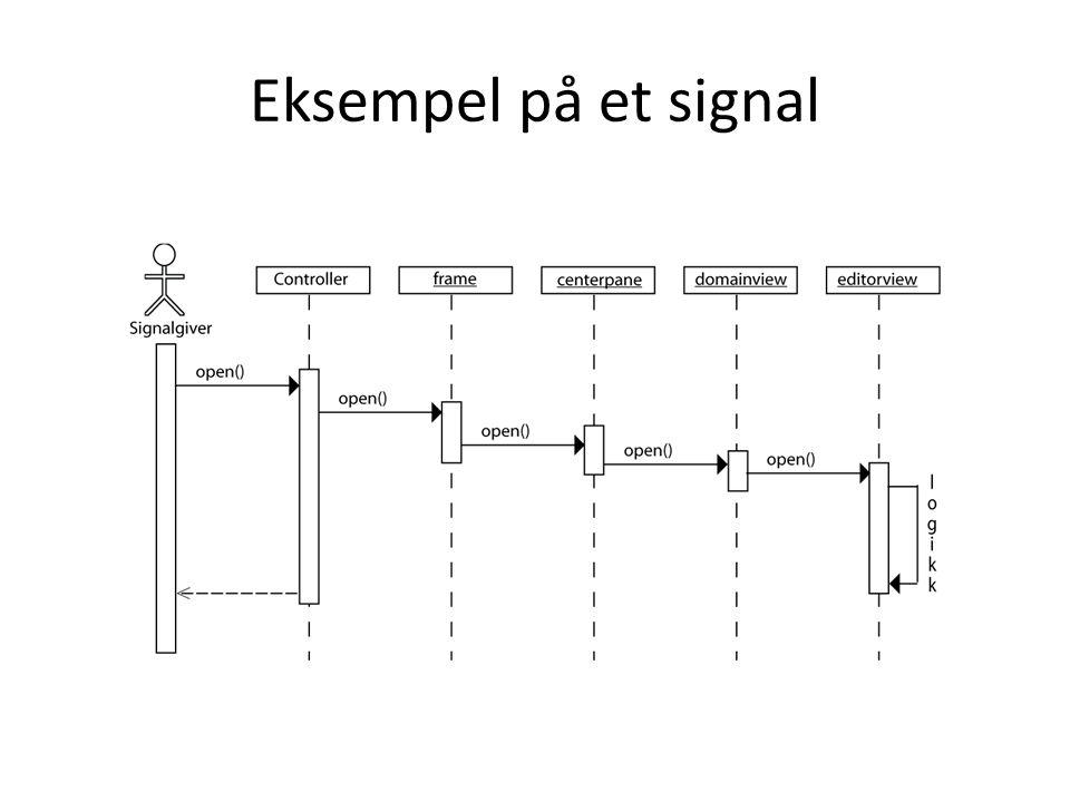 Eksempel på et signal