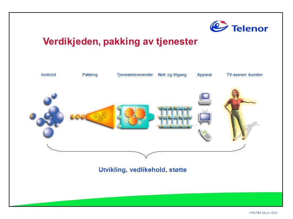 HFS/TBS 29.juni 2000 Verdikjeden, pakking av tjenester InnholdPakkingTjenesteleverandørNett og tilgangApparatTV-seeren/ kunden Utvikling, vedlikehold, støtte