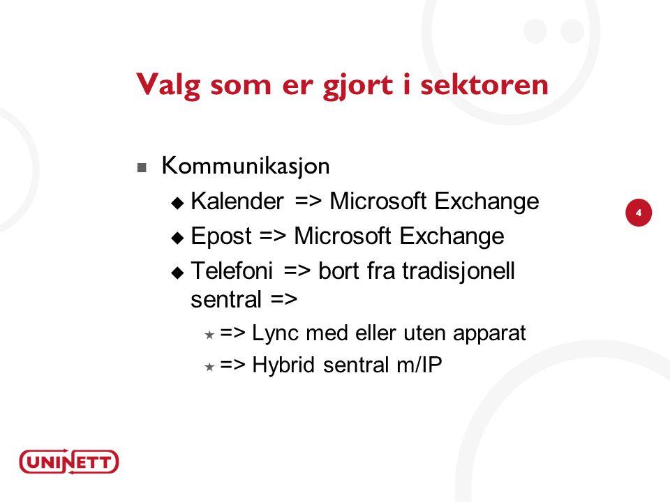 4 Valg som er gjort i sektoren  Kommunikasjon  Kalender => Microsoft Exchange  Epost => Microsoft Exchange  Telefoni => bort fra tradisjonell sentral =>  => Lync med eller uten apparat  => Hybrid sentral m/IP