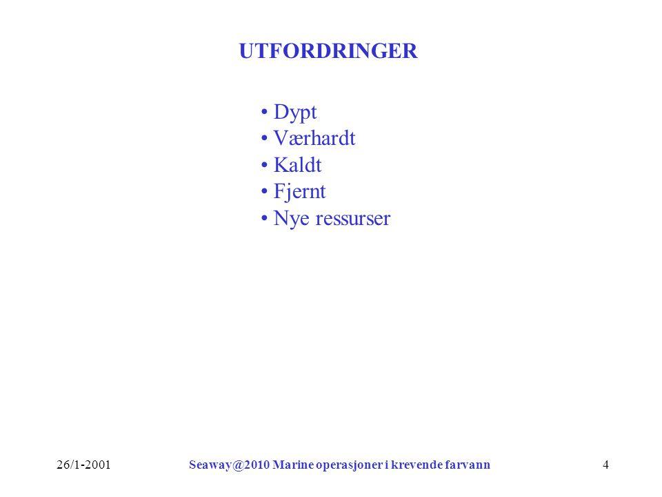 426/1-2001Seaway@2010 Marine operasjoner i krevende farvann UTFORDRINGER • Dypt • Værhardt • Kaldt • Fjernt • Nye ressurser