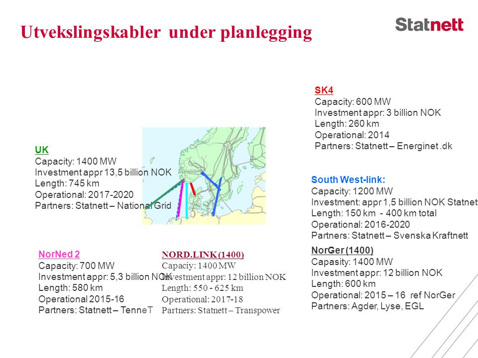 SK4 Capacity: 600 MW Investment appr: 3 billion NOK Length: 260 km Operational: 2014 Partners: Statnett – Energinet.dk Utvekslingskabler under planleg