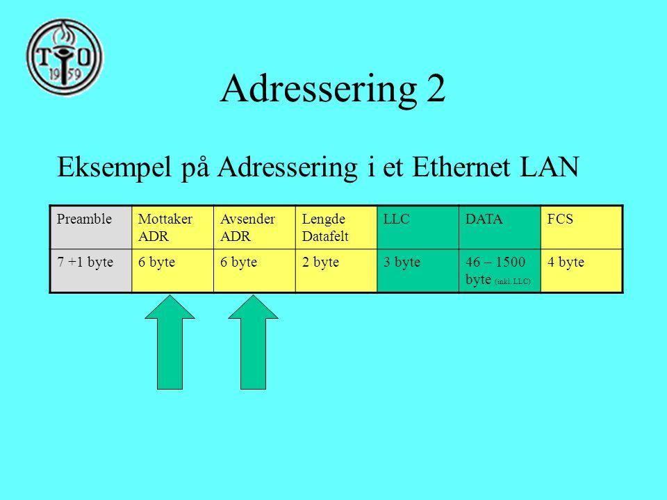 Adressering 2 Eksempel på Adressering i et Ethernet LAN PreambleMottaker ADR Avsender ADR Lengde Datafelt LLCDATAFCS 7 +1 byte6 byte 2 byte3 byte46 –