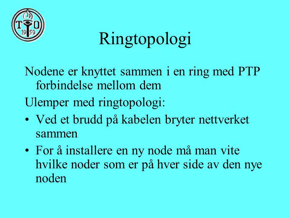 Ringtopologi Nodene er knyttet sammen i en ring med PTP forbindelse mellom dem Ulemper med ringtopologi: •Ved et brudd på kabelen bryter nettverket sa