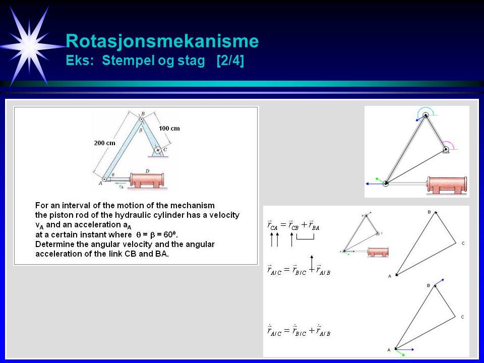 Rotasjonsmekanisme Eks: Stempel og stag [2/4]