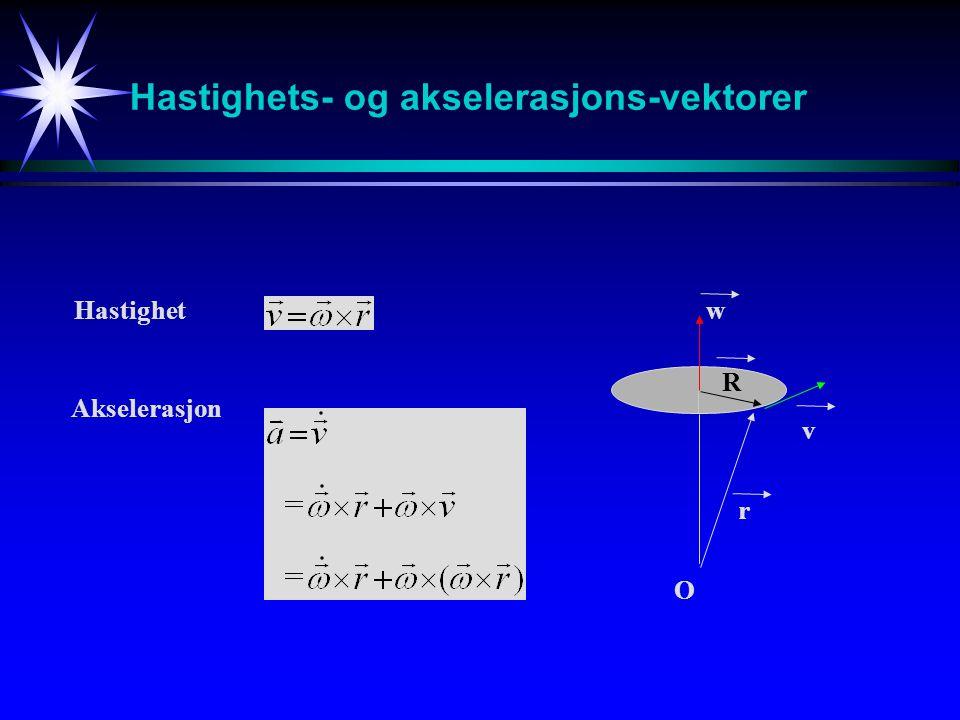 Hastighets- og akselerasjons-vektorer Hastighet Akselerasjon w R r v O
