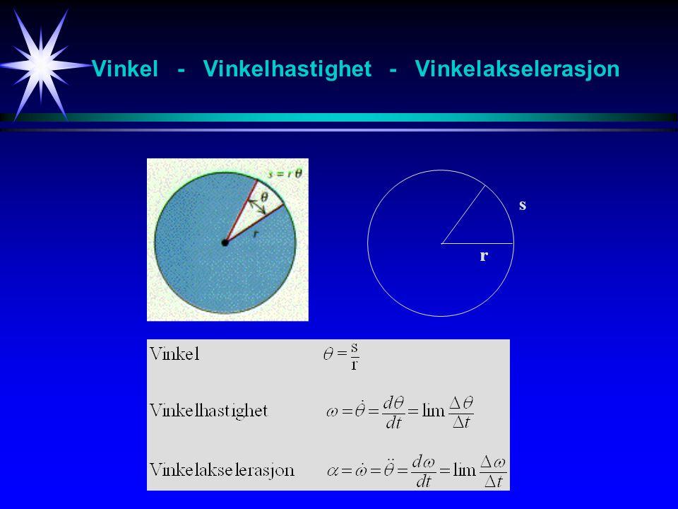 Vinkel - Vinkelhastighet - Vinkelakselerasjon s r